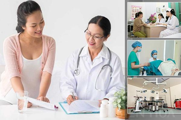 Bệnh nang naboth cổ tử cung là gì ?